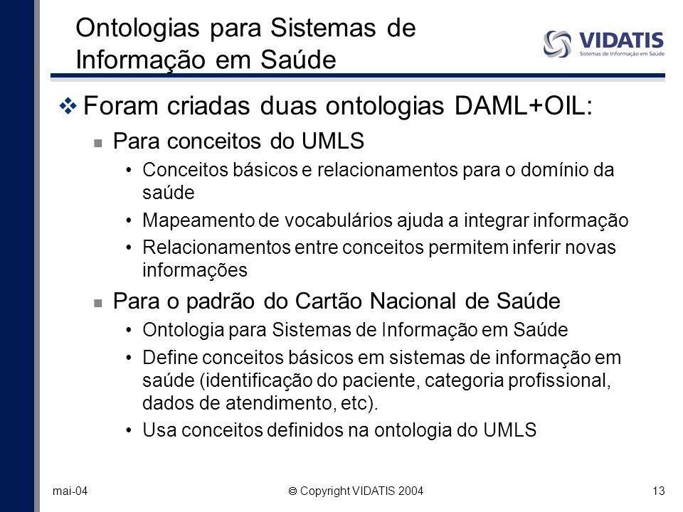 Ontologias para Sistemas de Informação em Saúde