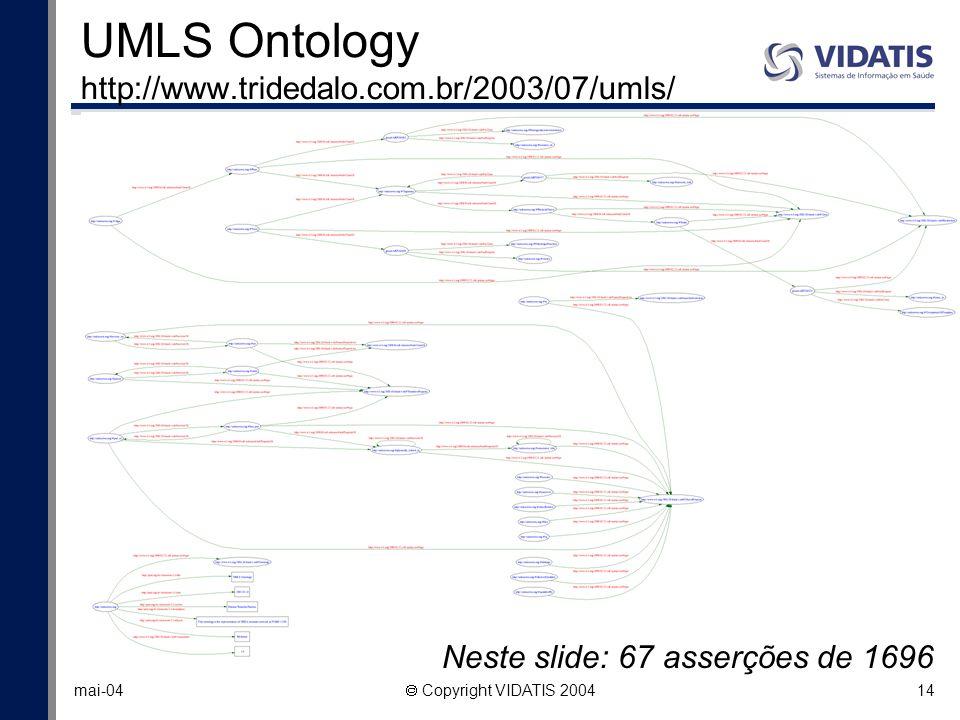 UMLS Ontology http://www.tridedalo.com.br/2003/07/umls/