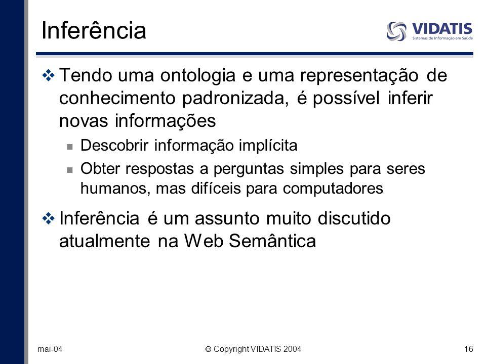 Inferência Tendo uma ontologia e uma representação de conhecimento padronizada, é possível inferir novas informações.