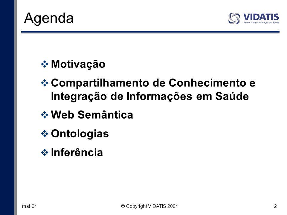 Agenda Motivação. Compartilhamento de Conhecimento e Integração de Informações em Saúde. Web Semântica.