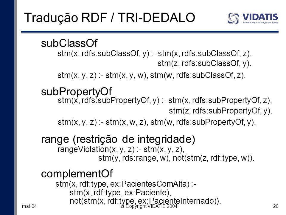 Tradução RDF / TRI-DEDALO