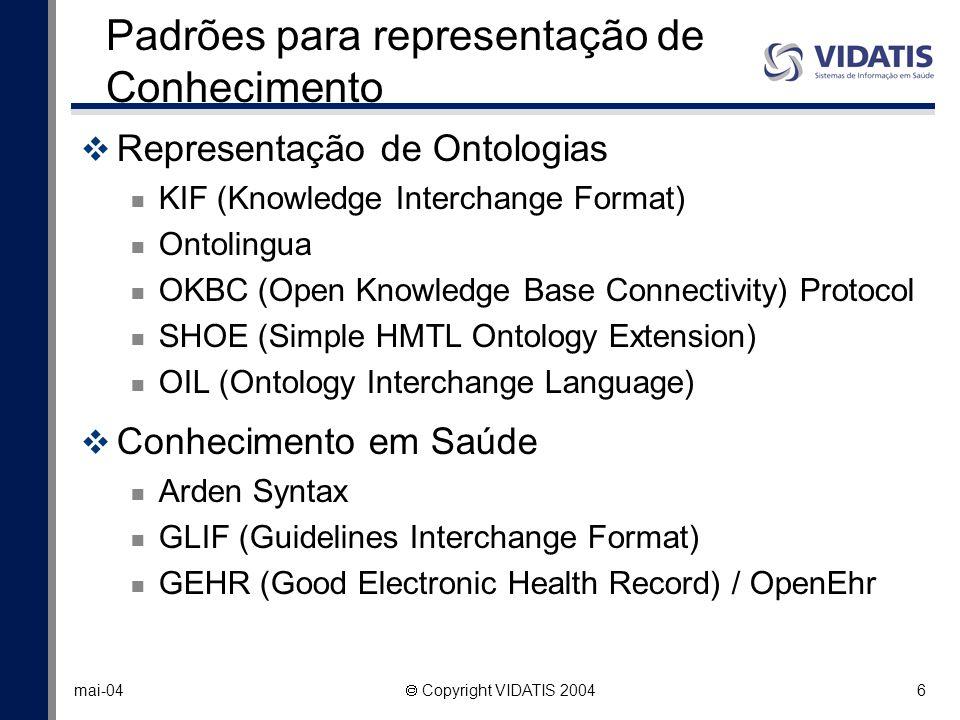 Padrões para representação de Conhecimento