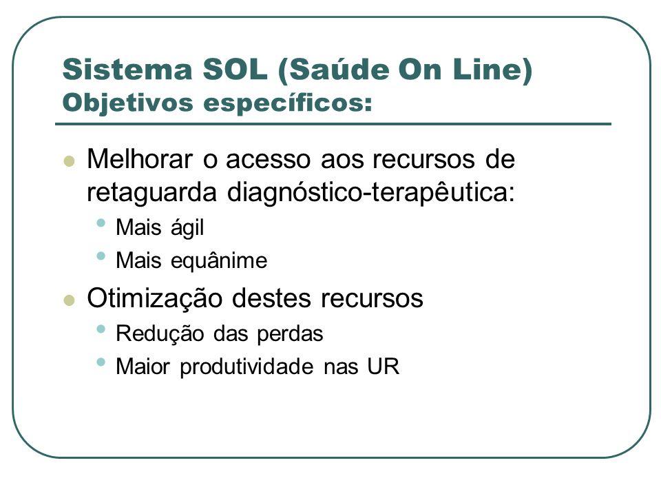 Sistema SOL (Saúde On Line) Objetivos específicos: