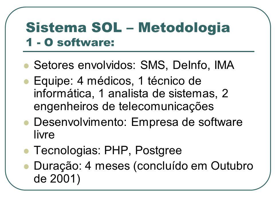 Sistema SOL – Metodologia 1 - O software: