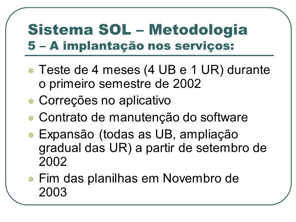 Sistema SOL – Metodologia 5 – A implantação nos serviços: