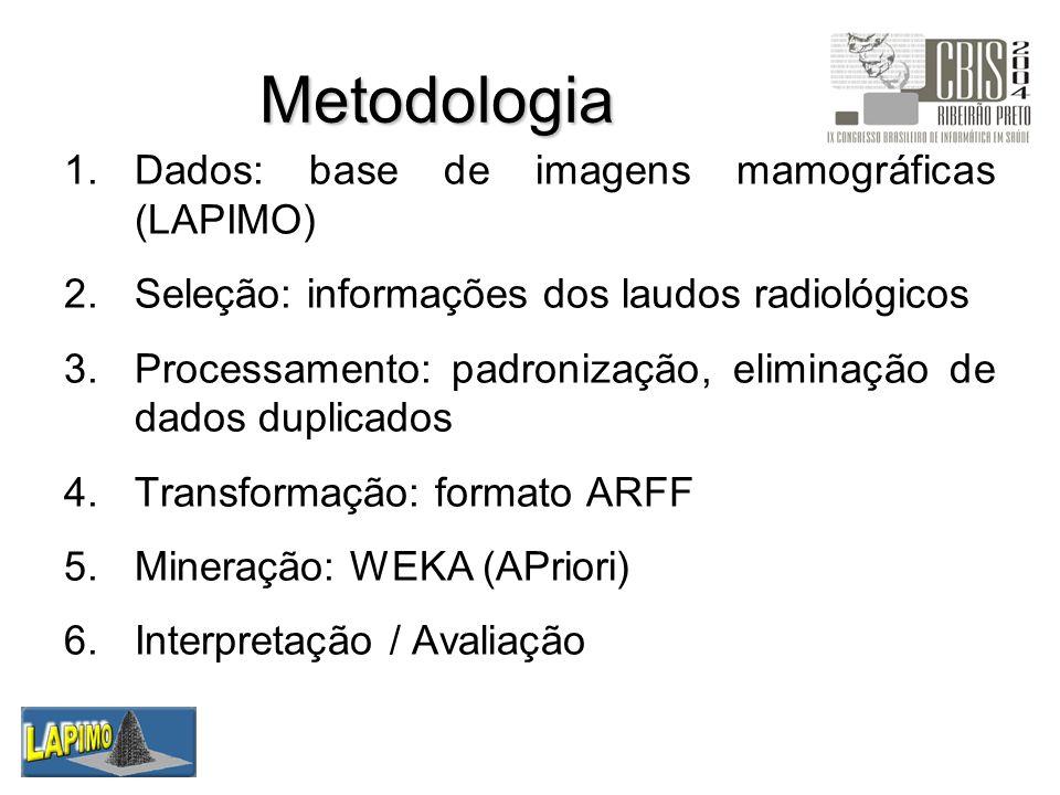 Metodologia Dados: base de imagens mamográficas (LAPIMO)
