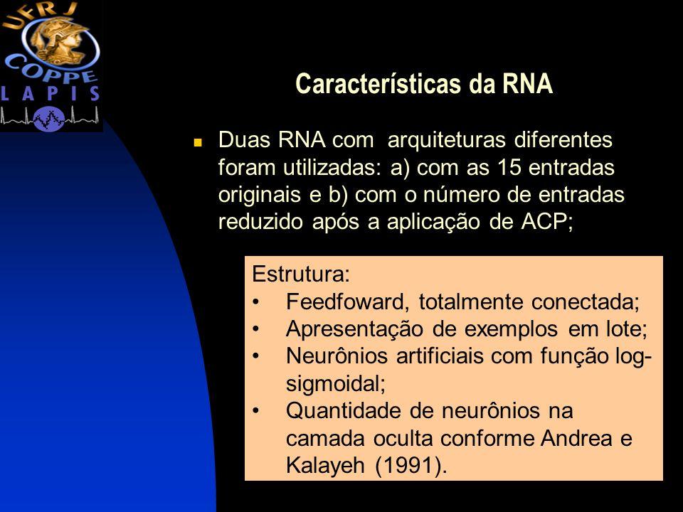 Características da RNA