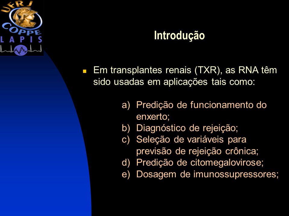 Introdução Em transplantes renais (TXR), as RNA têm sido usadas em aplicações tais como: Predição de funcionamento do enxerto;
