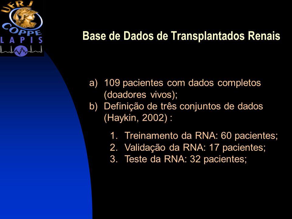 Base de Dados de Transplantados Renais