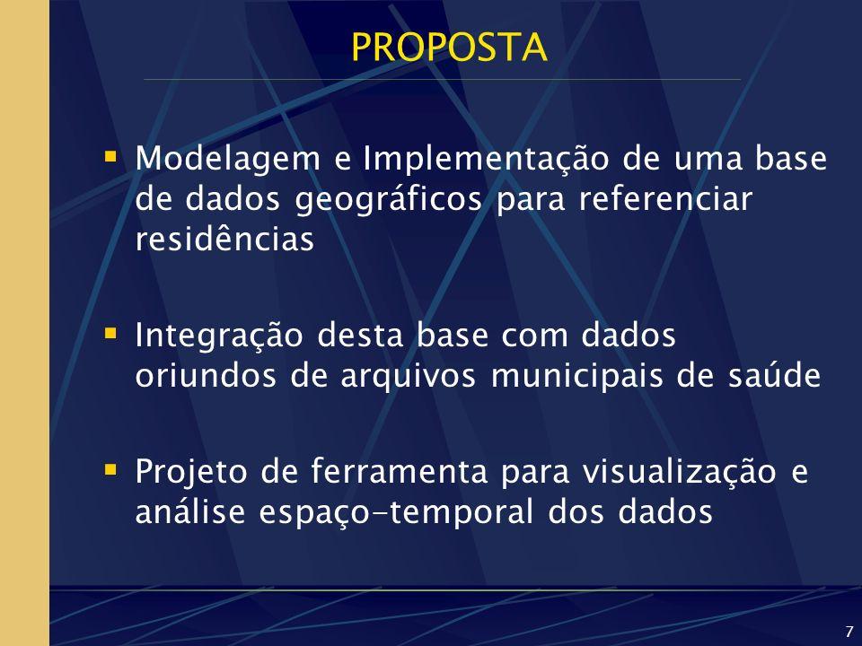 PROPOSTA Modelagem e Implementação de uma base de dados geográficos para referenciar residências.