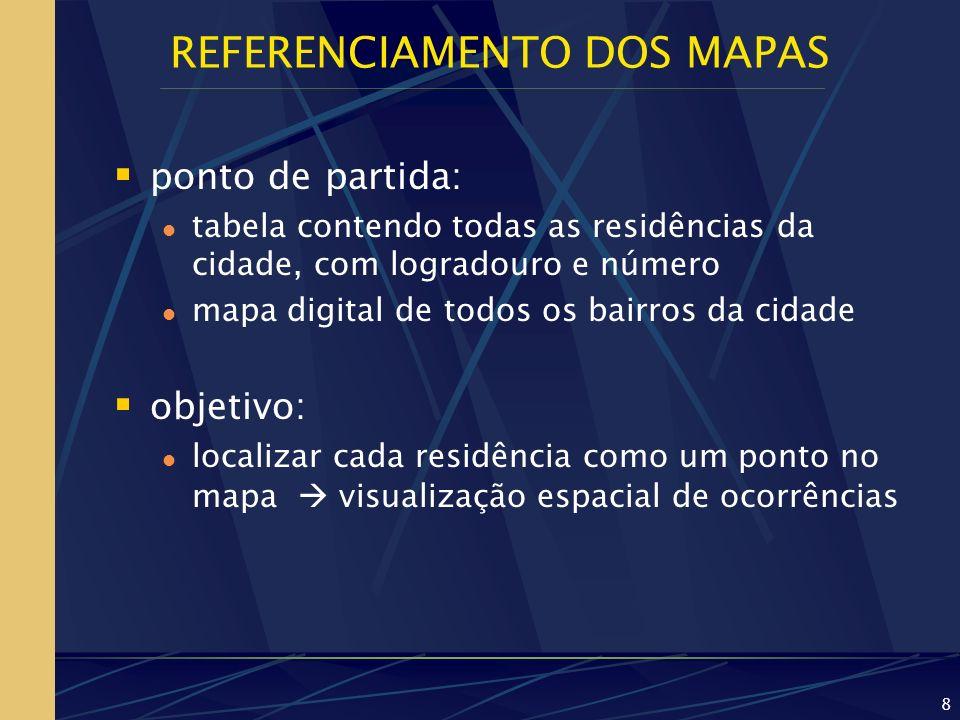 REFERENCIAMENTO DOS MAPAS