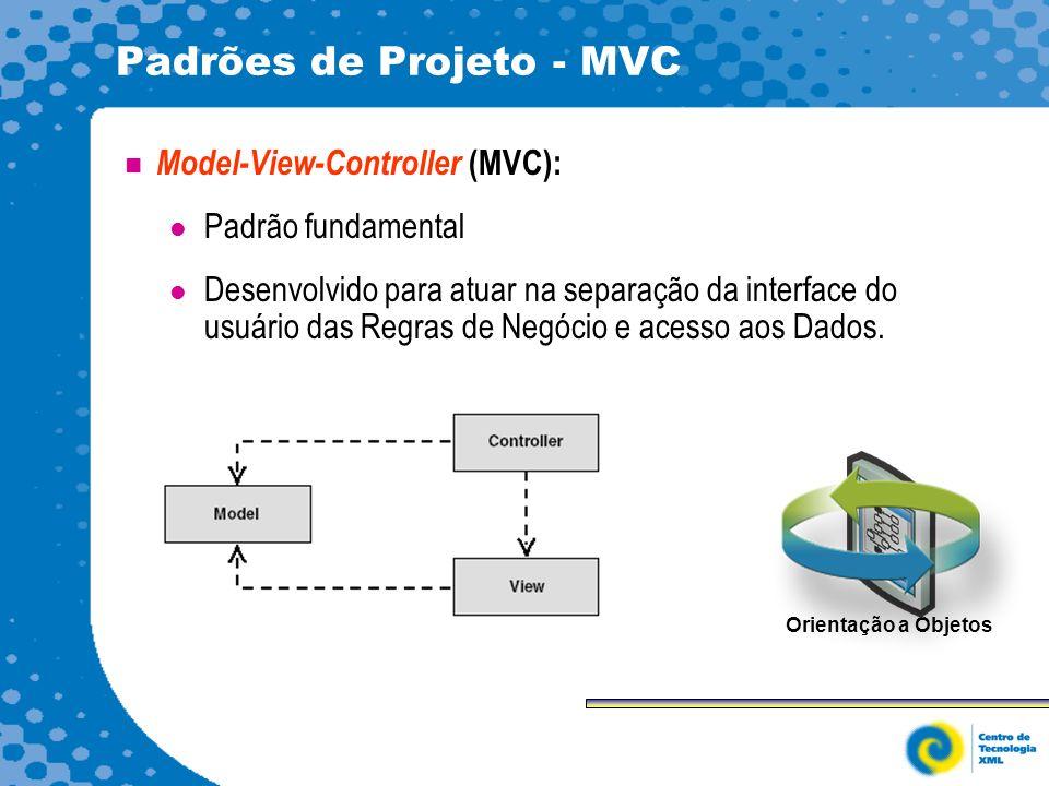 Padrões de Projeto - MVC