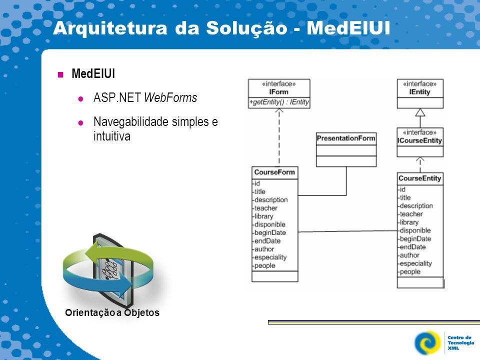 Arquitetura da Solução - MedElUI