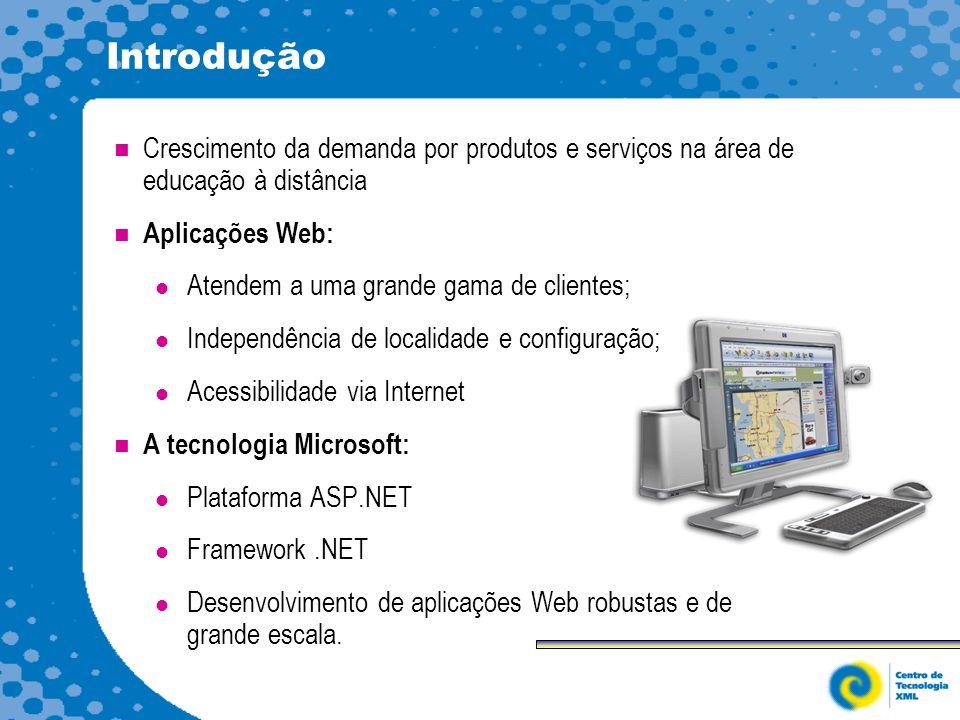 Introdução Crescimento da demanda por produtos e serviços na área de educação à distância. Aplicações Web:
