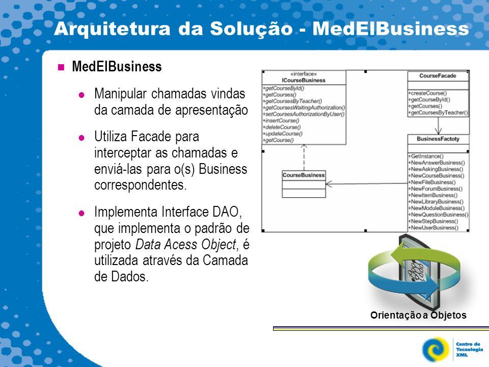 Arquitetura da Solução - MedElBusiness
