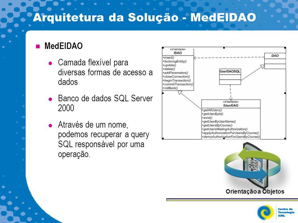 Arquitetura da Solução - MedElDAO
