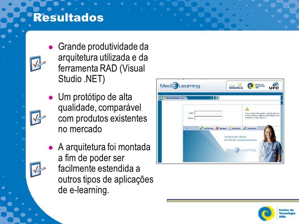 Resultados Grande produtividade da arquitetura utilizada e da ferramenta RAD (Visual Studio .NET)