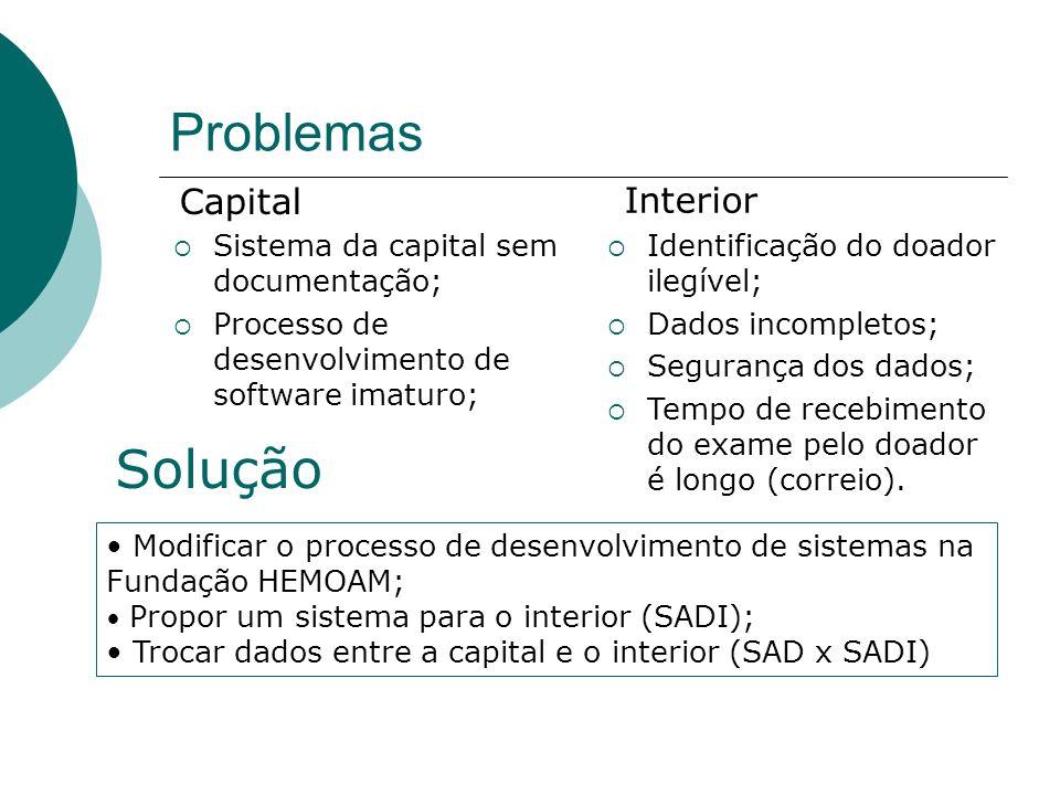 Problemas Solução Capital Interior