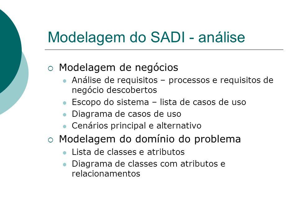 Modelagem do SADI - análise