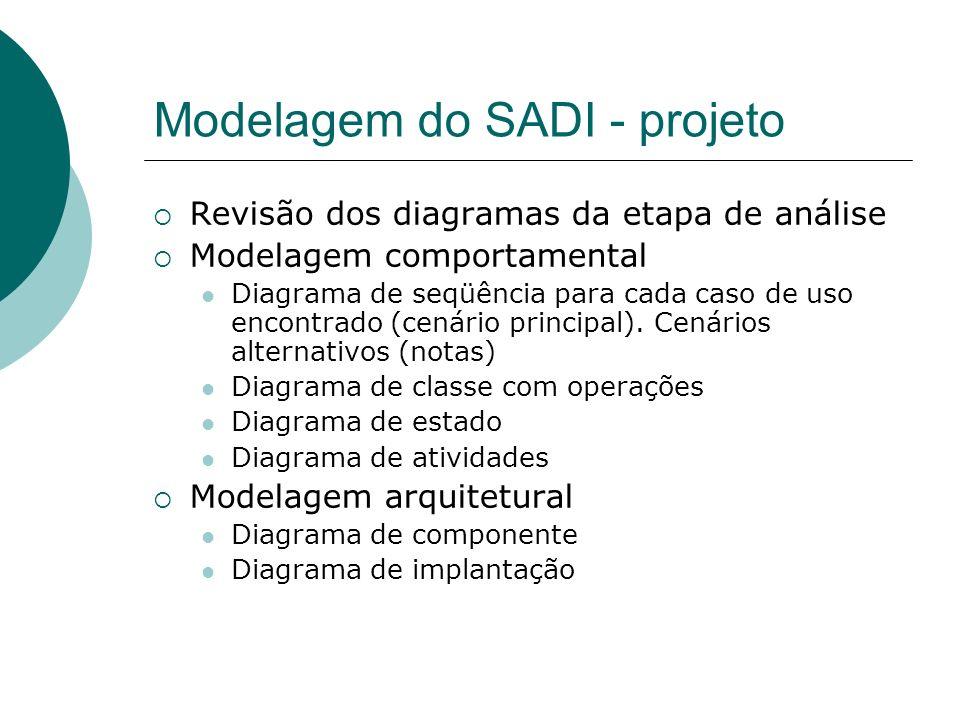 Modelagem do SADI - projeto
