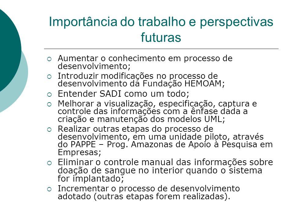 Importância do trabalho e perspectivas futuras