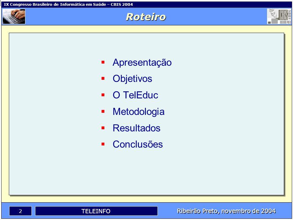 Apresentação Objetivos O TelEduc Metodologia Resultados Conclusões