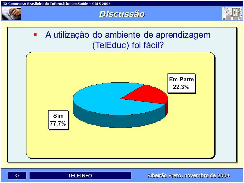 A utilização do ambiente de aprendizagem (TelEduc) foi fácil