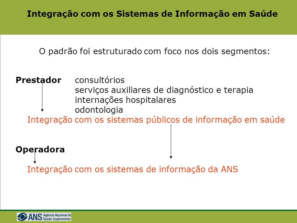 Integração com os Sistemas de Informação em Saúde