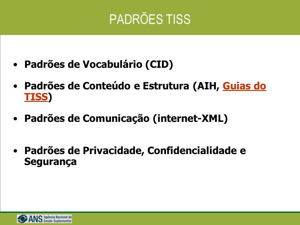 PADRÕES TISS Padrões de Vocabulário (CID)