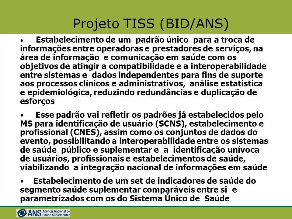 Projeto TISS (BID/ANS)