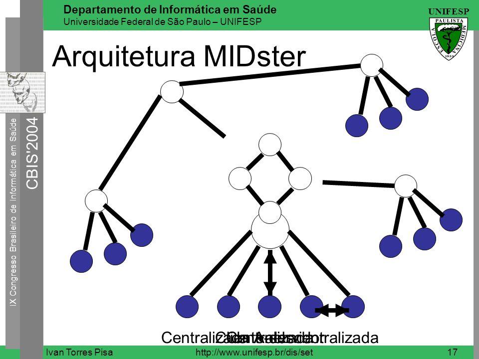 Centralizada + descentralizada