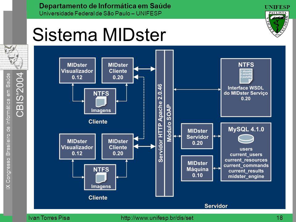 Sistema MIDster Ivan Torres Pisa http://www.unifesp.br/dis/set