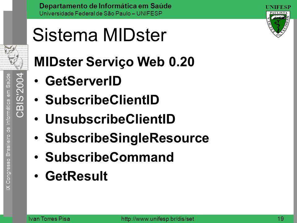 Sistema MIDster MIDster Serviço Web 0.20 GetServerID SubscribeClientID