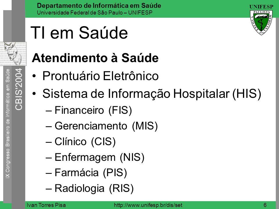 TI em Saúde Atendimento à Saúde Prontuário Eletrônico