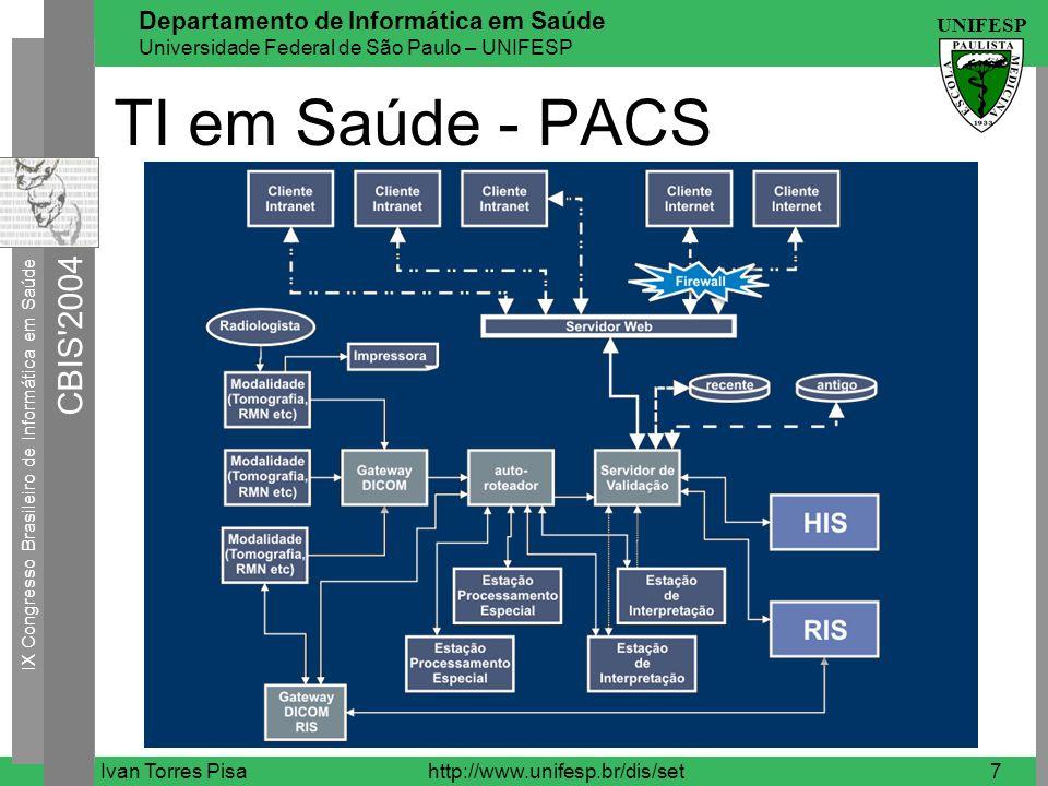 TI em Saúde - PACS Ivan Torres Pisa http://www.unifesp.br/dis/set