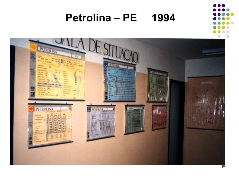 Petrolina – PE 1994