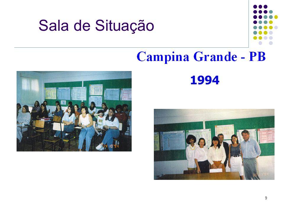 Sala de Situação 1994