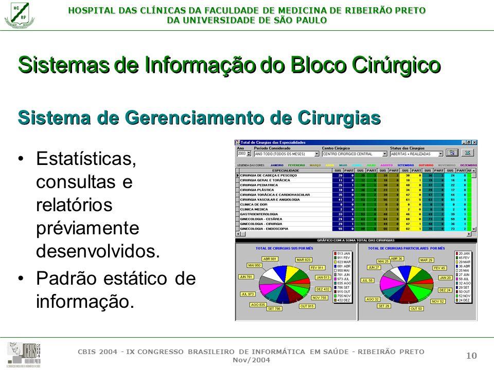 Sistemas de Informação do Bloco Cirúrgico