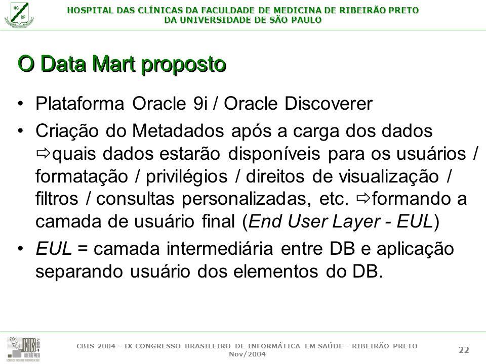 O Data Mart proposto Plataforma Oracle 9i / Oracle Discoverer