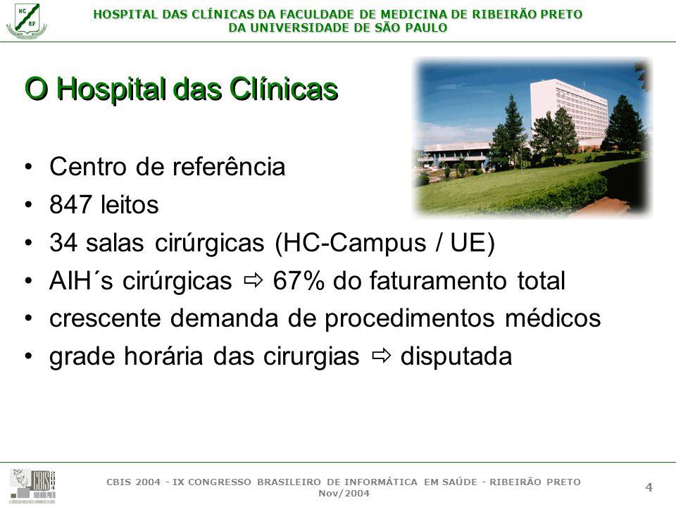 O Hospital das Clínicas