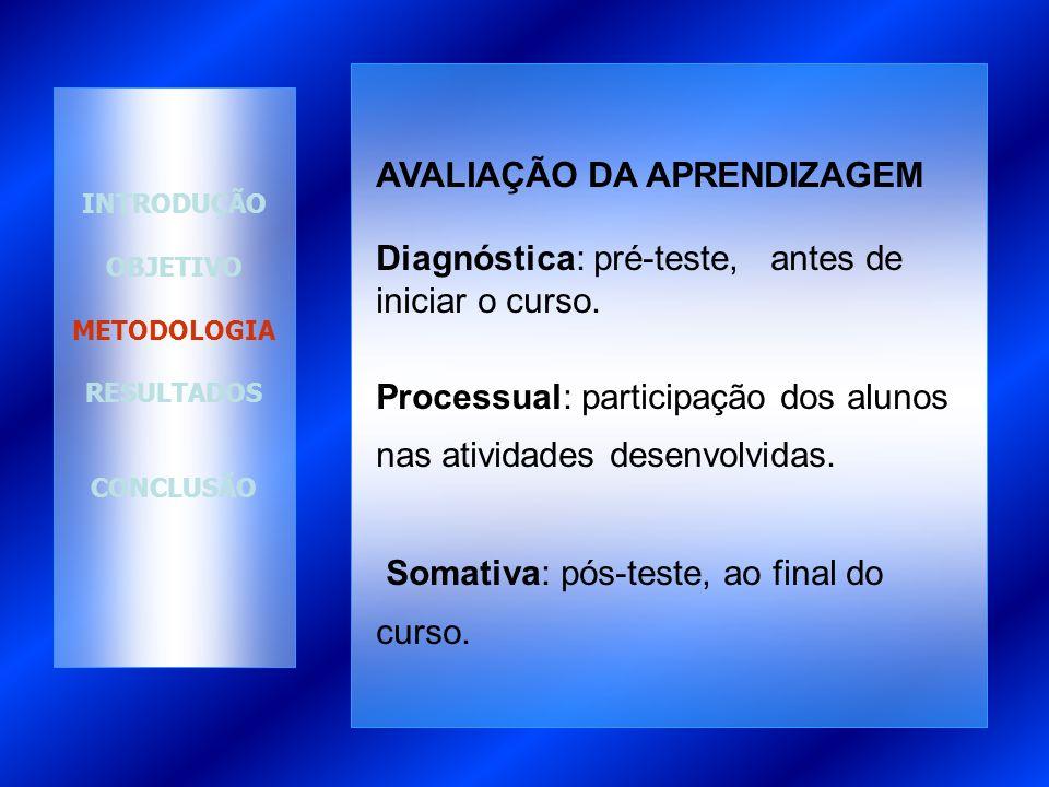 AVALIAÇÃO DA APRENDIZAGEM Diagnóstica: pré-teste, antes de