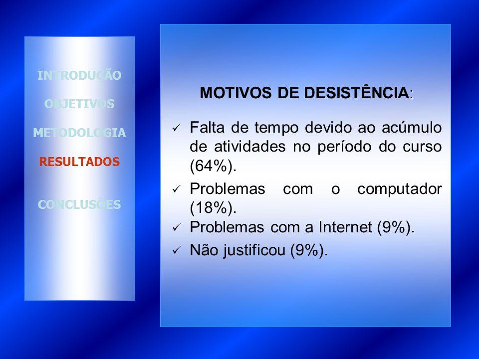 MOTIVOS DE DESISTÊNCIA: