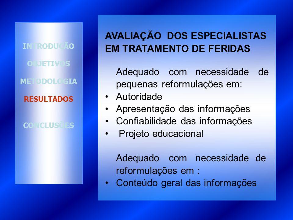 AVALIAÇÃO DOS ESPECIALISTAS EM TRATAMENTO DE FERIDAS