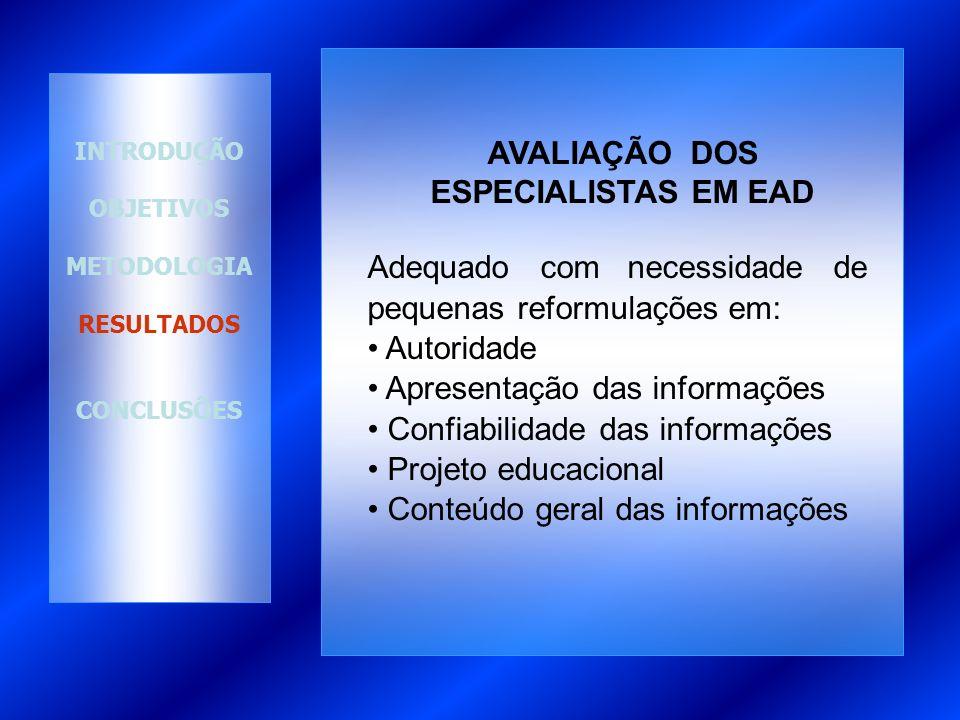 AVALIAÇÃO DOS ESPECIALISTAS EM EAD