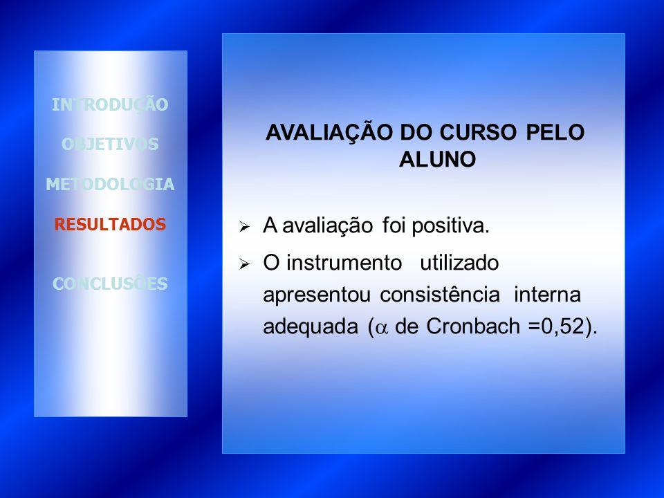 AVALIAÇÃO DO CURSO PELO ALUNO