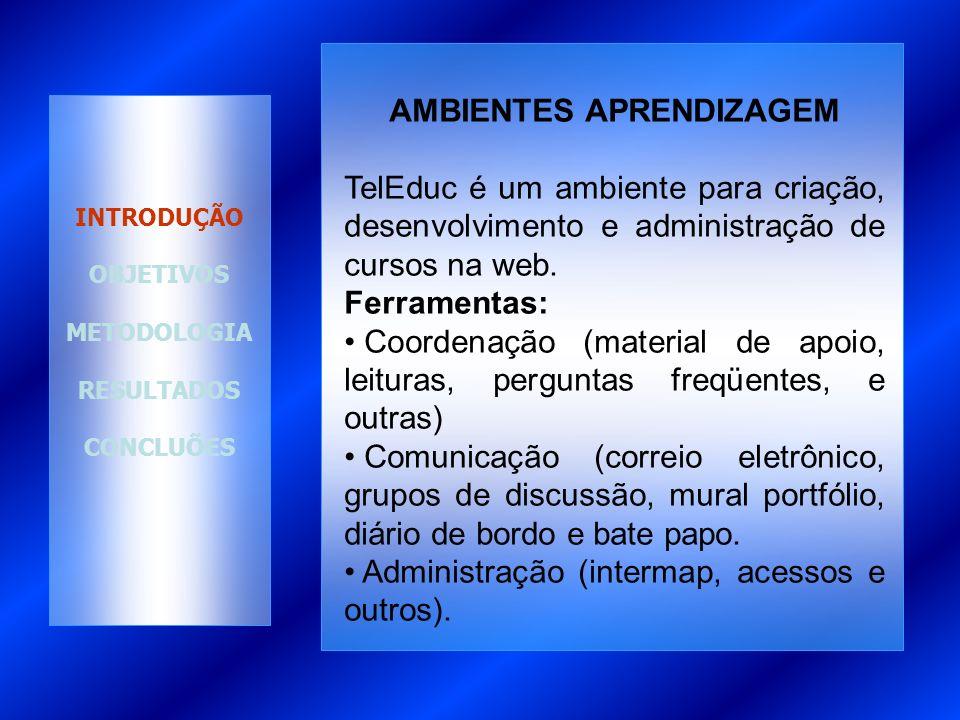 AMBIENTES APRENDIZAGEM