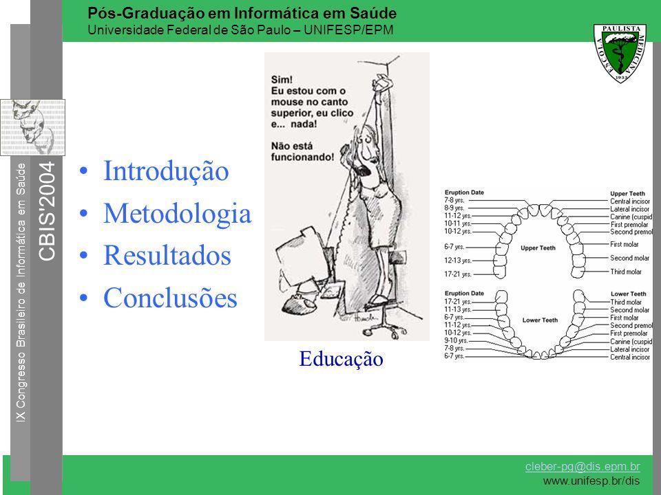 Introdução Metodologia Resultados Conclusões Erupção Dentária Educação