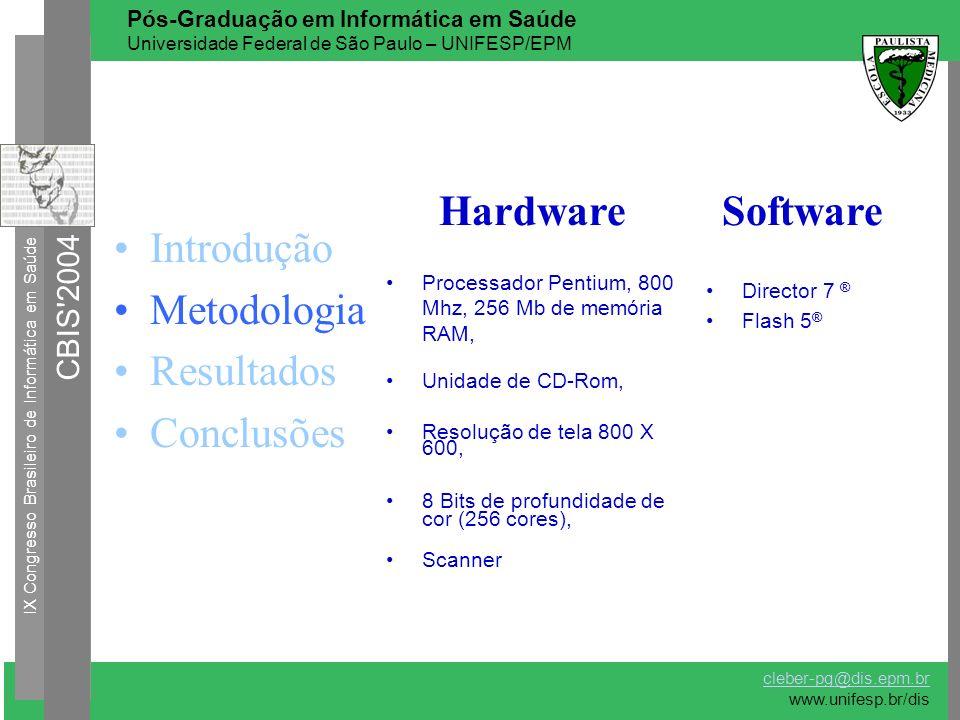 Hardware Software Introdução Metodologia Resultados Conclusões