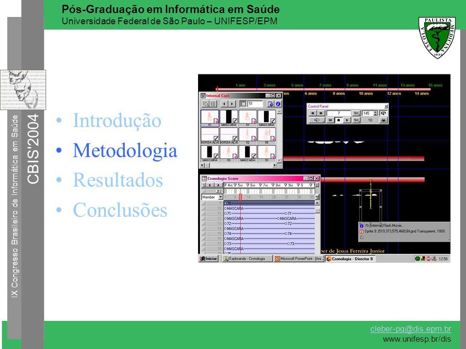 Introdução Metodologia Resultados Conclusões CBIS 2004 CBIS 2004