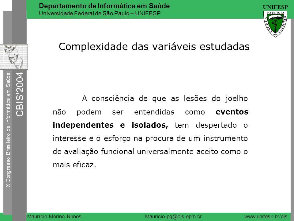 Complexidade das variáveis estudadas